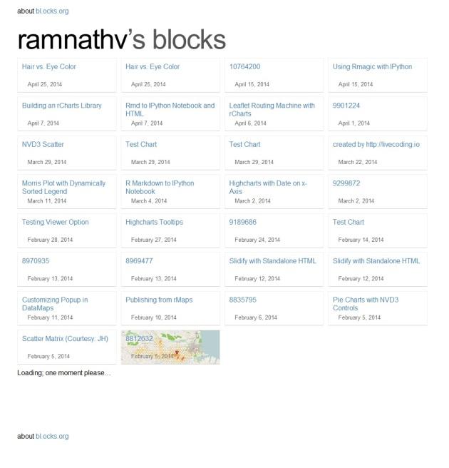 ramnathv_site1