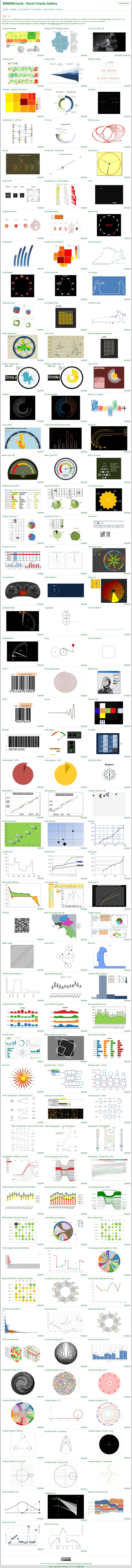 Free download graphs and charts