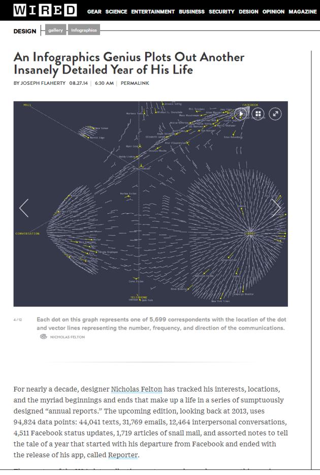 infographics_genius1