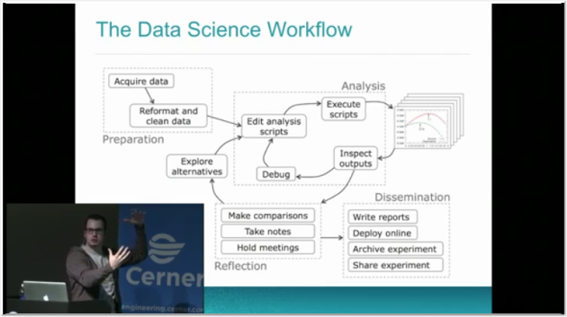 data-science-workflow-josh-willis